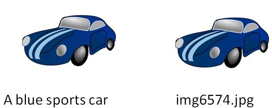 2 pictures of the same blue sports car, one labelled correctly, one not