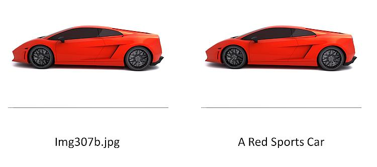 two pictures of red car with file name and a description below it